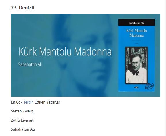 1 92 - Türkiye'de En Çok Kitap Okuyan 25 İl Sıralamasına Denizli de Girdi