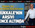 Pamukkale Belediyesi Son Teknoloji Arşiv Sistemi Kurdu