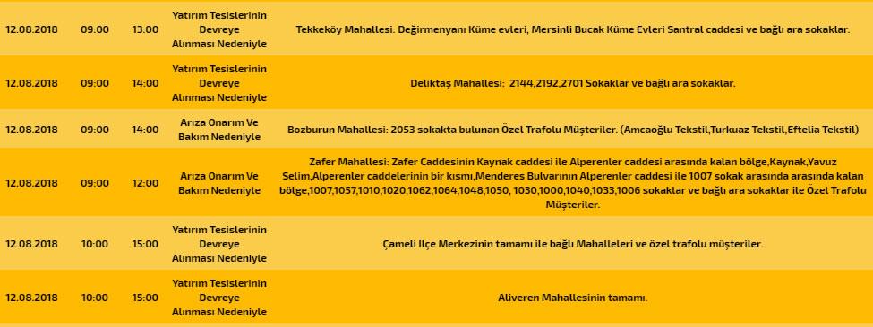 Untitled 1 100 - Denizli'de Pazar Günü Bu Mahallelerde Elektrik Yok