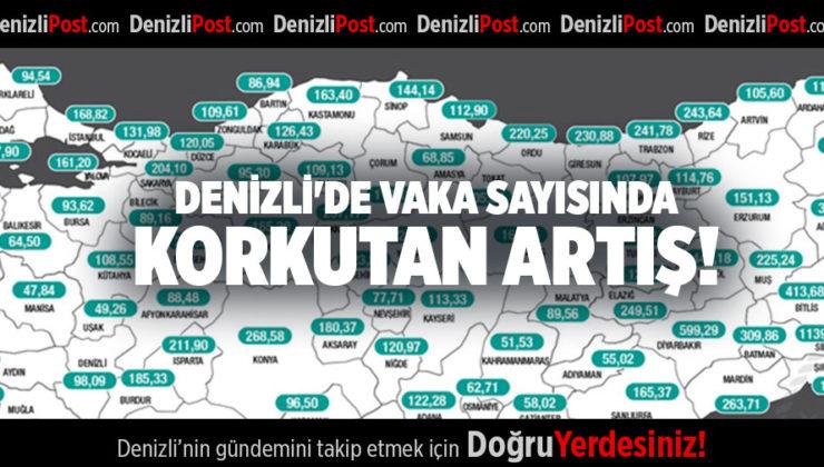 DENİZLİ'DE VAKA SAYISINDA KORKUTAN ARTIŞ