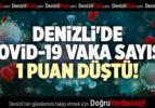 DENİZLİ'DE COVİD-19 VAKA SAYISI 1 PUAN DÜŞTÜ