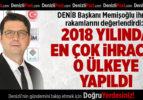 DENİB Başkanı Memişoğlu, İhracat Rakamlarını Değerlendirdi