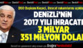 Denizli İhracatı 3 Milyar 351 Milyon Doların Üzerinde Açıklandı