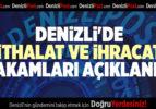 DENİZLİ'DE İTHALAT VE İHRACAT FİYATLARI AÇIKLANDI