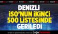 Denizli, İSO'nun ikinci 500 listesinde geriledi