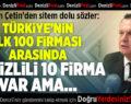 Denizlispor'da Başkan Çetin kırgın