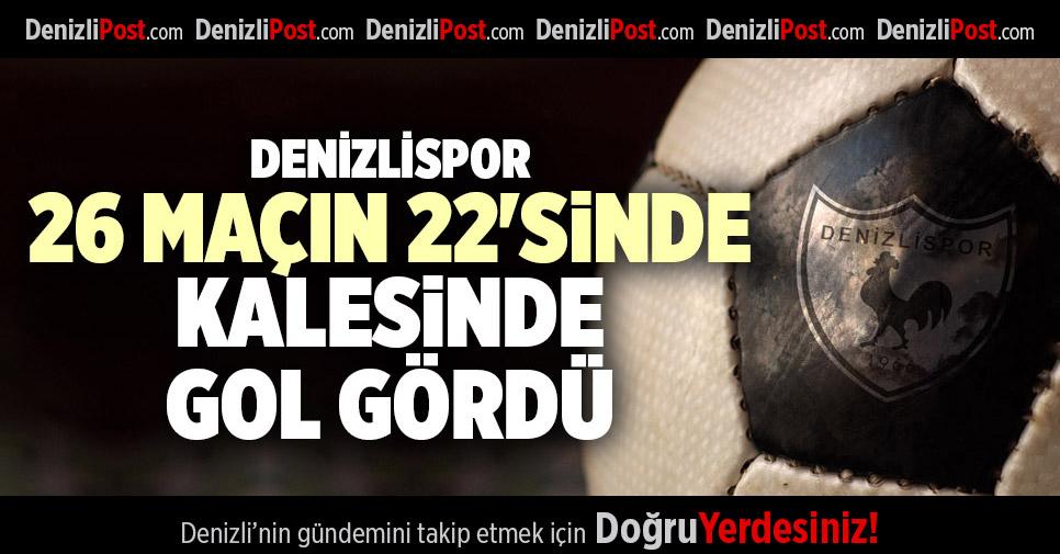 DENİZLİSPOR, 26 MAÇIN 22'SİNDE KALESİNDE GOL GÖRDÜ