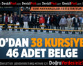 DTO'dan 38 Kursiyere 46 Adet Belge