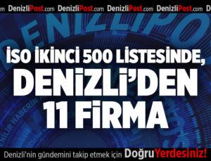 İSO İKİNCİ 500 LİSTESİNDE, DENİZLİ'DEN 11 FİRMA