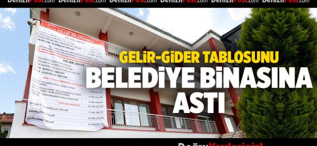 GELİR-GİDER TABLOSUNU BELEDİYE BİNASINA ASTI