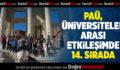 PAÜ, Üniversiteler Arası Etkileşimde 14. Sırada