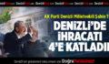 AK Parti Denizli Milletvekili Şahin Tin: Denizli'de İhracatı 4'e Katladık