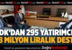 TKDK Denizli'de 208 milyon liralık destek