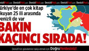 Türkiye'de En Çok Kitap Okuyan 25 İl Sıralamasına Denizli de Girdi