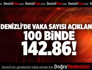 DENİZLİ'DE VAKA SAYISI AÇIKLANDI 100 BİNDE 142.86
