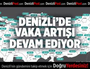DENİZLİ'DE VAKA ARTIŞI DEVAM EDİYOR
